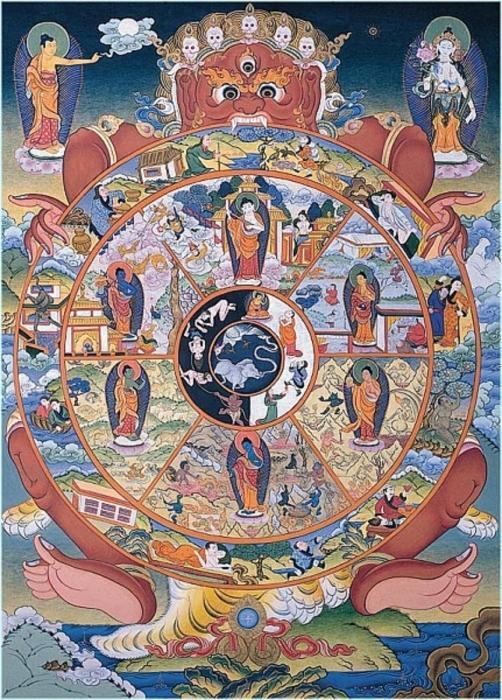 Rad von Samsara - die Gesetze des Lebenszyklus