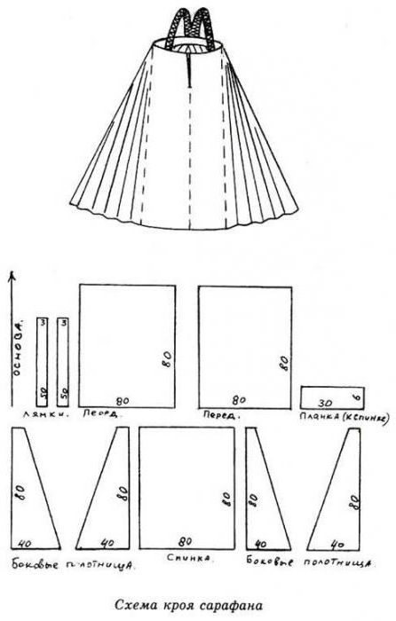Puppe Kostüm, wie man näht: Muster und Tipps