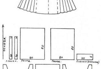 Bambola costume, come cucire: Pattern e suggerimenti
