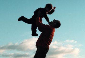 Lo que es un sueño que murió su padre? Permanecerá sin apoyo?