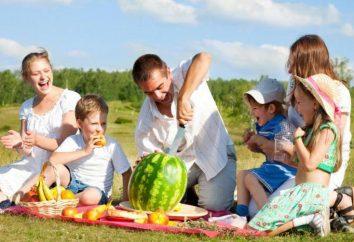 Rodzaje i style wychowania w rodzinie