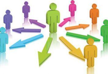 warstw społecznych. Przedstawiciele warstw społecznych
