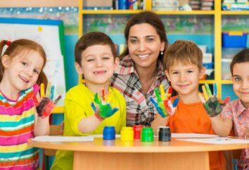 Rodzaje działalności dziecka w przedszkolu. Gra jako wiodącej działalności