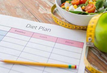 La dieta è la perdita di peso più facile
