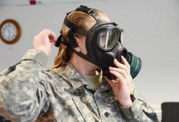 Come indossare una maschera antigas? Standards indossando maschera