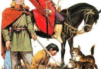Starożytny Rus jest państwem Słowian wschodnich