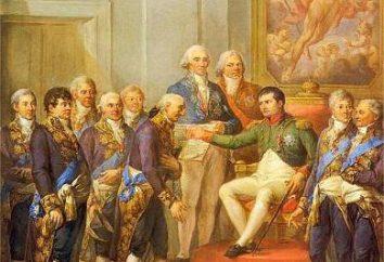 Das Großherzogtum Warschau (1807-1815 Jahre): Geschichte