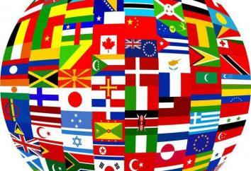 Características del mundo moderno. Características de la comunicación en el mundo moderno