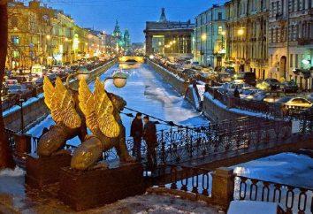 régions Saint-Pétersbourg: liste complète