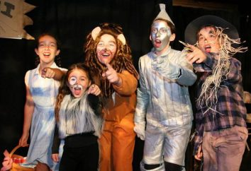 atividade teatral no grupo do meio de contos: planejamento, organização, propósito, objetivos, desenvolvimento