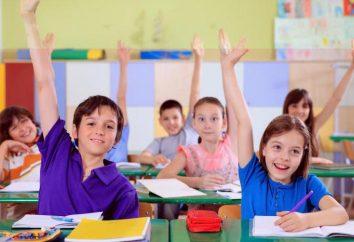 Os principais tipos de atividades educacionais dos estudantes no GEF. Recomendações metódicas
