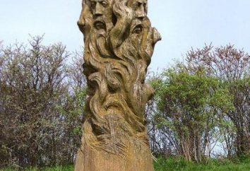 Question difficile: pourquoi les croyances des anciens Slaves appelé paganisme?