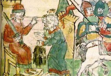 Imieniny Igor w prawosławnym kalendarzu