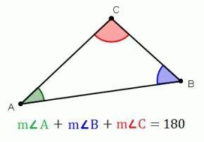 La somme des angles d'un triangle. Le théorème de la somme des angles d'un triangle