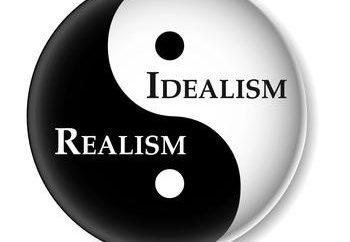 Quel est le réalisme, et qui est réaliste?