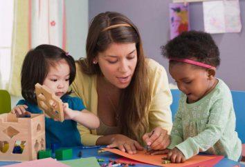 Zdorovesberezheniya dans l'enseignement préscolaire (enfants et parents)