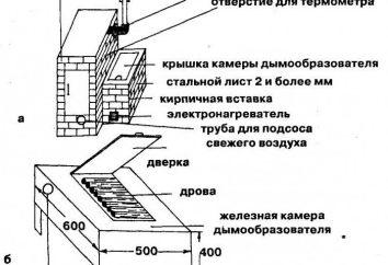 Camera fumatori: immagini, disegni dispositivo. Come fare una camera di fumare con le mani