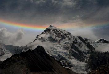 Halo – zjawisko optyczne natury