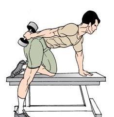Comment pomper le triceps avec des haltères à la maison