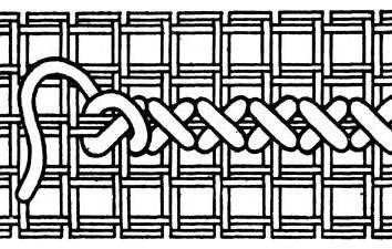 Płótno – jest fundamentem każdej haftem