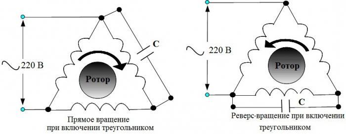 Drei-Phasen-Motor in einphasigen Netzen. Wiring Strommotor