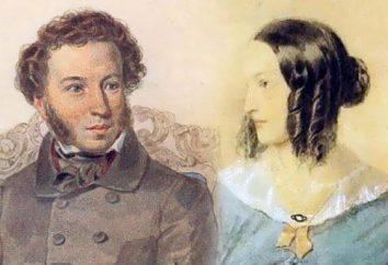 Motyw miłości w literaturze rosyjskiej XIX-XX wieku. przykłady