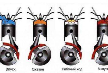 Lo que es diferente del motor de cuatro tiempos – un análisis comparativo