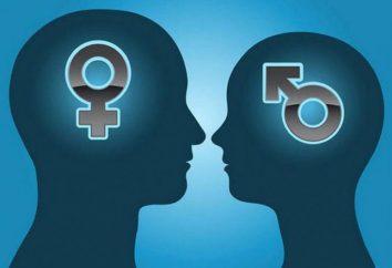Le manque d'orgasme chez les hommes et les femmes: causes, traitement