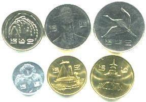 monnaie coréenne, ses caractéristiques
