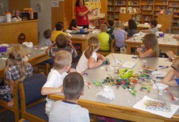 projeto ambiental no jardim de infância. Desenhos e ofícios sobre questões ambientais