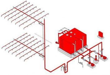 Système d'extincteur pour extincteur: le principe d'opération