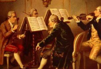 Neoklassizismus in der Musik und ihren Vertretern
