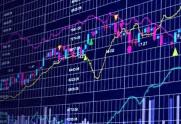 Plataforma de Operaciones: típico, comentarios. MxTrade – recursos honesta para las ganancias o los estafadores?