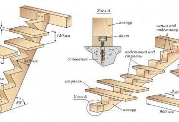 Produkcja schodów drewnianych z rękami: rysunków. drewniane schody technologia produkcji