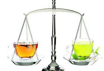 Qu'est-ce que le thé utile: noir ou vert? Quel thé est le plus utile?