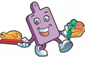 nutrição separado: revisões de conceitos nutricionais