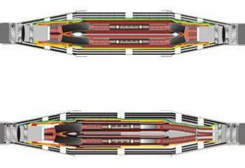 Accoppiamento per il cavo: Tipi, benefici descrizione. manica termoretraibile per il cavo