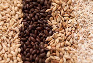 La plupart des grains utiles dans le classement mondial