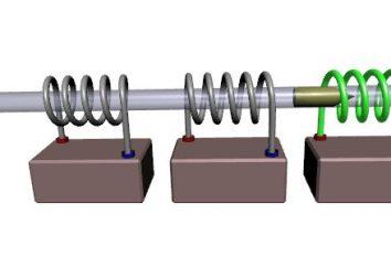 arma eletromagnética: descrição, tipos