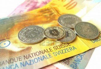 franków szwajcarskich jako jeden z najbardziej niezawodnych walucie