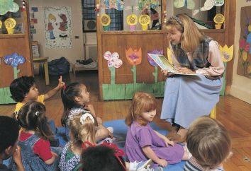 Wer sollte in den Kindergarten gehen? Aufgaben einer Kindergärtnerin und Besonderheit der Arbeit
