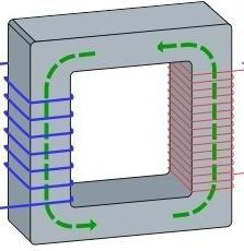 Il trasformatore monofase. Scopo, struttura e caratteristiche principali