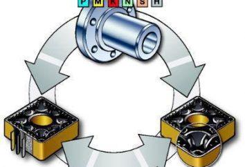 materiali per utensili principali: tipi, proprietà, caratteristiche, materiali di costruzione