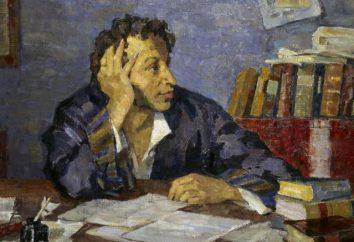 """""""Chodzę po tętniące życiem ulice"""": analizę poematu A. S. Puszkina"""