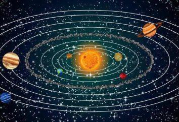 Was ist die Umlaufbahn des Planeten? Kann die Planeten aus dem Orbit absteigen? Was passiert, wenn der Planet von der Bahn herabkommen wird?