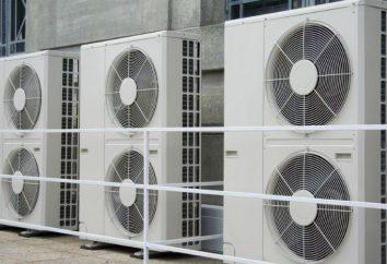 Klimaanlage: Vergangenheit und Gegenwart