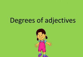 La formación de comparativos y superlativos en Inglés