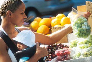Zobaczmy, co można jeść owoce piersią mama