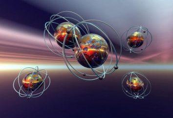 Il principio di indeterminazione di Werner Heisenberg