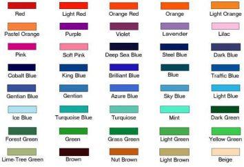propiedades de color CSS. códigos de color